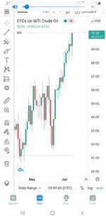 Screenshot_20210608-145544_TradingView.jpg